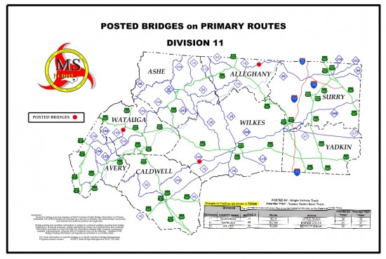 Posted Bridges on Primary Routes