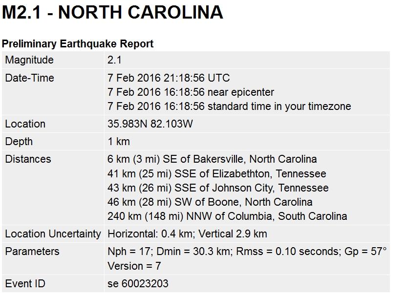 Bakersville 2016 quake data