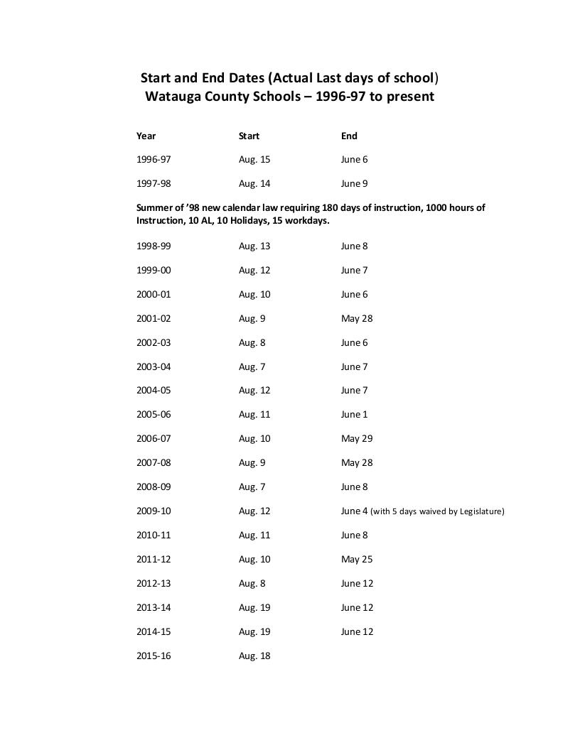 Watauga County Schools Start & End Dates