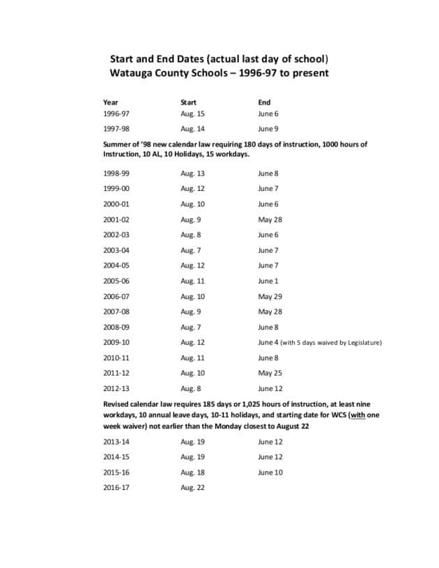 Recent Winter Weather Pushes Back Last Calendar Day For Watauga County Schools