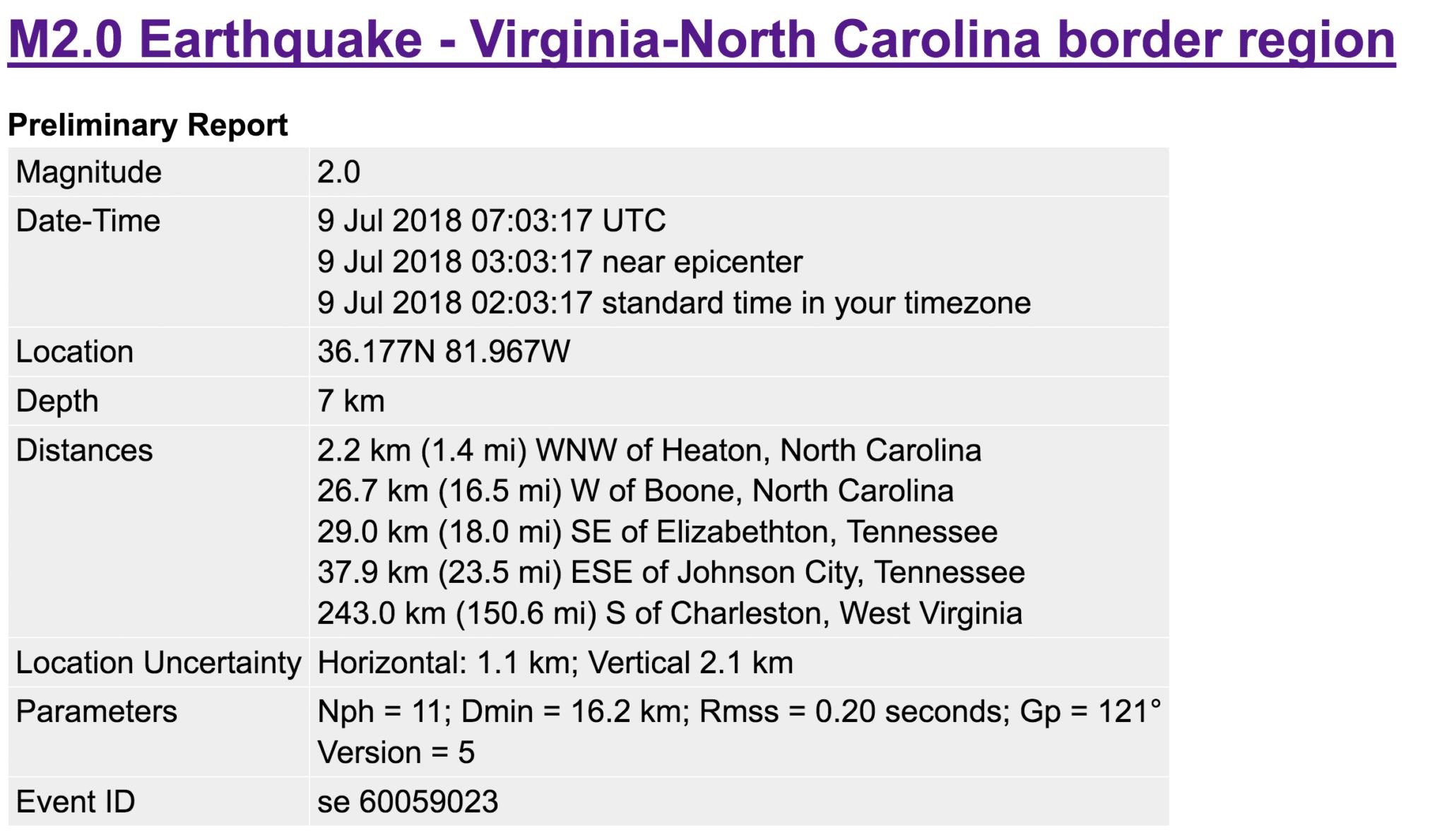 High Country Earthquake History