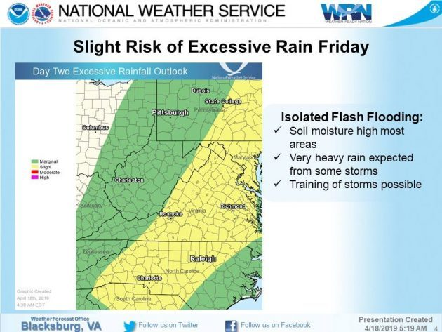 Heavy Rain & Severe Thunderstorm Possible For Good Friday, Snow For Some On Saturday