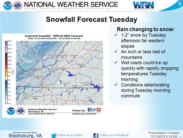 Weather: Snow & Single Digit Windchills Tuesday Into Wednesday - Nov 12 -13