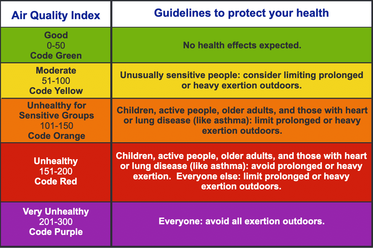 Air Quality Alert in effect from 10am Saturday to 4am Sunday for elevations above 4000ft