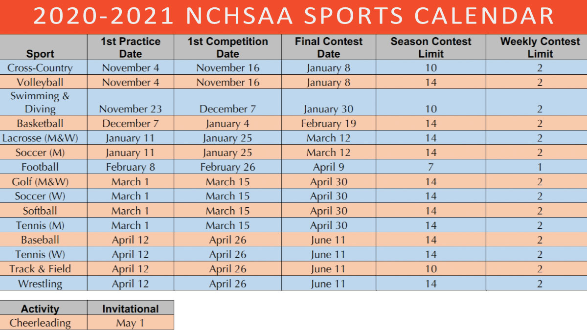 NCHSAA announces amended 2020-2021 athletic calendar