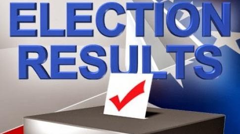Watauga County Election Returns 2020