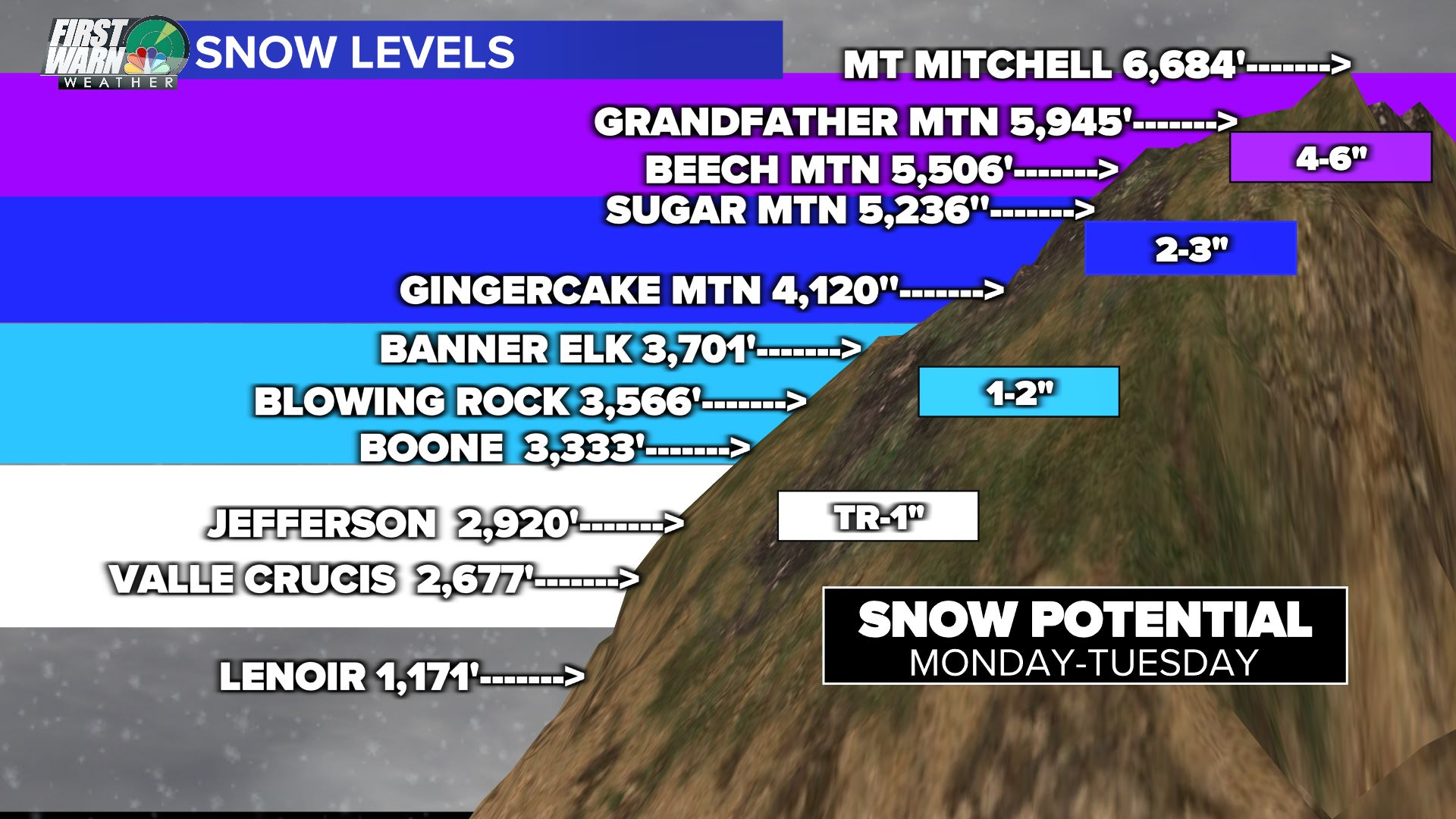 First snow of the season expected Monday night into Tuesday - Nov 30-Dec 1, 2020