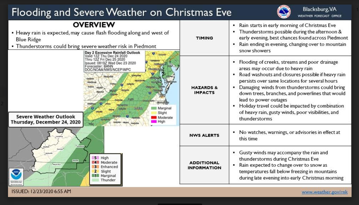 Heavy rain, high winds and winter weather on tap for the Christmas holiday