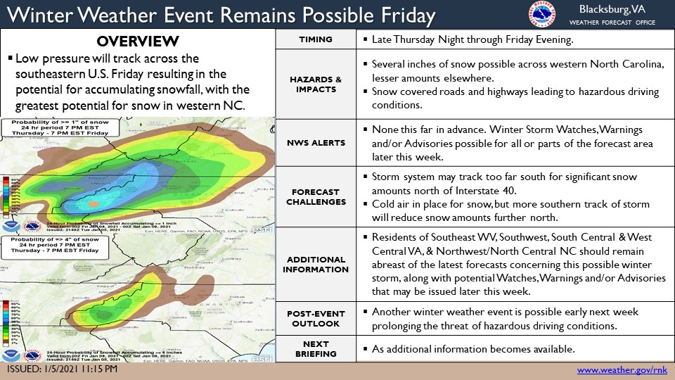 Winter Storm expected to impact the area on Friday