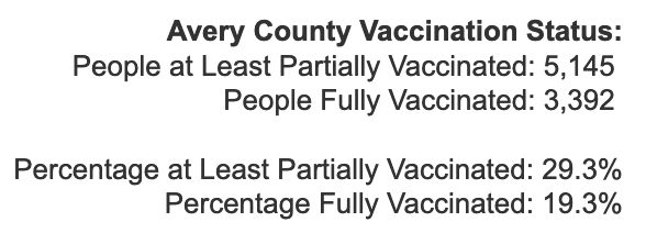 Thursday April 1, 2021 - Appalachian State, Watauga, Alleghany, Ashe COVID-19 Cases & Vaccine Data