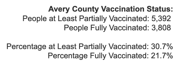 Wednesday April 7, 2021 - Appalachian State, Watauga, Alleghany, Ashe COVID-19 Cases & Vaccine Data