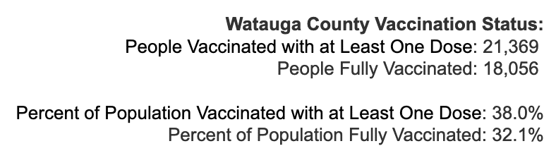 Monday April 26, 2021 - Appalachian State, Watauga, Alleghany, Ashe COVID-19 Cases & Vaccine Data