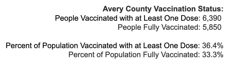 Wednesday May 12, 2021 - Appalachian State, Watauga, Alleghany, Ashe COVID-19 Cases & Vaccine Data