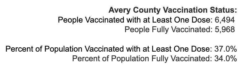 Friday May 21, 2021 - Appalachian State, Watauga, Alleghany, Ashe COVID-19 Cases & Vaccine Data