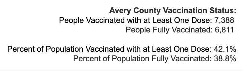 Friday May 28, 2021 - Appalachian State, Watauga, Alleghany, Ashe COVID-19 Cases & Vaccine Data