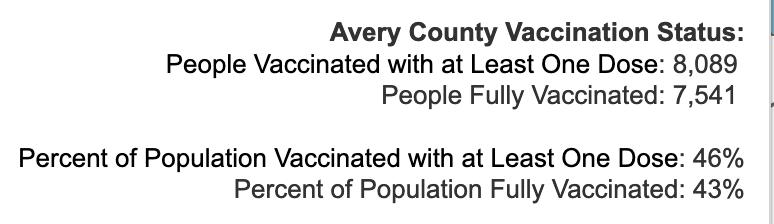 Friday July 23, 2021 - Appalachian State, Watauga, Alleghany, Ashe COVID-19 Cases & Vaccine Data
