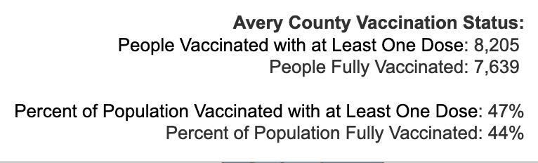 Friday July 30, 2021 - Appalachian State, Watauga, Alleghany, Ashe COVID-19 Cases & Vaccine Data
