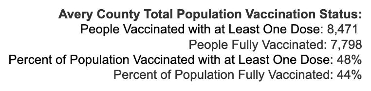 Thursday August 19, 2021 - Appalachian State, Watauga, Alleghany, Ashe COVID-19 Cases & Vaccine Data