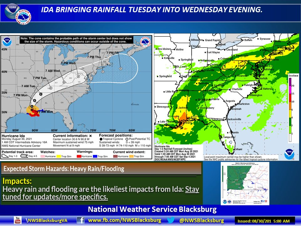Remnants of Ida to impact local weather this week