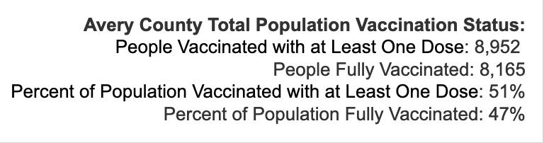 Monday September 13, 2021 - Appalachian State, Watauga, Alleghany, Ashe COVID-19 Cases & Vaccine Data