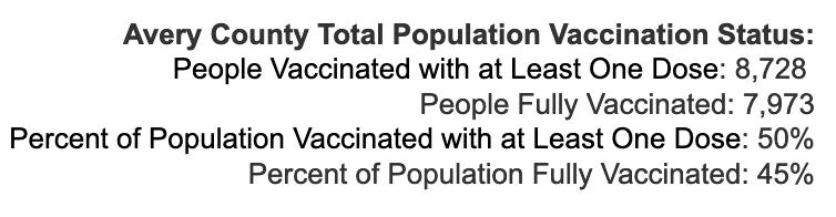 Thursday September 2, 2021 - Appalachian State, Watauga, Alleghany, Ashe COVID-19 Cases & Vaccine Data