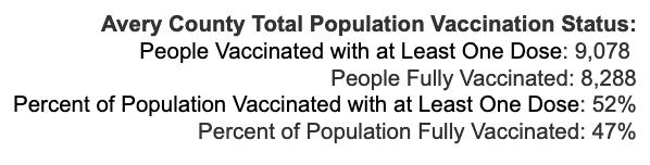 Monday September 20, 2021 - Appalachian State, Watauga, Alleghany, Ashe COVID-19 Cases & Vaccine Data