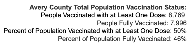 Friday September 3, 2021 - Appalachian State, Watauga, Alleghany, Ashe COVID-19 Cases & Vaccine Data