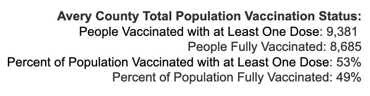 Wednesday October 13, 2021 - Appalachian State, Watauga, Alleghany, Ashe COVID-19 Cases & Vaccine Data